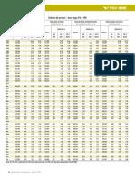 Conjuntura Estatistica - Abril de 2015