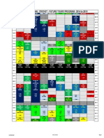 Cricket Program (2015 to 2019)