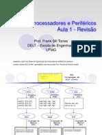 SPP-Aula02 - Conjunto de Instruções MIPS, parte 1