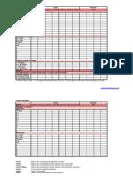 Scales Checklist ABRSM g5