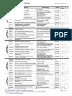 Timetable for NUS ECE Gradute Modules