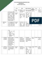 [REV] RANCANGAN PROKER DEPT. SOSIAL 2015.doc