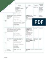 Ludo+et+ses+amis+contenus.PDF