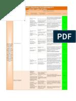 Priority Program Accountability Report Card FY 2012