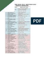 Daftar Kakak Asuh 2014