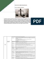 La Clasificacic3b3n de Las Cosas en El Derecho Romano