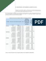 Impuesto Unico de Segunda Categoria