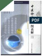 《中医诊断学图表解》