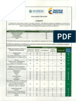 Resultados Segunda fase AyudApps