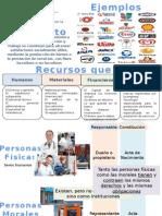 La Empresa y sus recursos