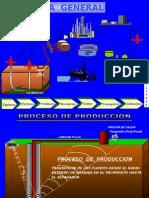 Tema 1.2 Produccion II