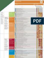 Business Technology Optimization Capability Map