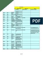 F430 Error Codes