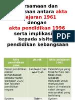Persamaan Dan Perbezaan Antara Akta Pelajaran 1961 Serta Implikasi