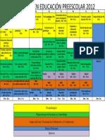 Plan de Estudio LEPRE 2012