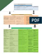 Metodologia de Analisis Causal (1)