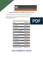 Indice de Precios del Acero 4 Marzo 2010