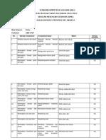 Standar Kompetensi Lulusanfisika 2012