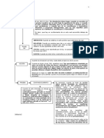 Privado I - Resumen unidad - 12