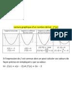 point clé lecture graphique du nombre dérivé