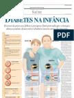 Saude Diabetes Na Infancia