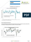 1441366100_Global Market Update - 04 09 2015.pdf