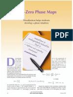 Pole Zero Phase Maps