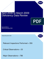 2008_2009 Deficency Data Review