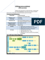LTE PHY Overview