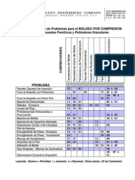 Sect 18 Compression Troubleshooting Chart Spanish.doc - Sect 18 Compression Troubleshooting Chart (Spanish)
