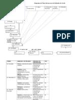 Diagrama_de_flujo_HACCP[1]