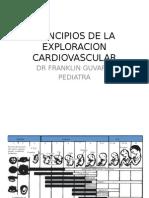 Principios de La Exploracion Cardiovascular