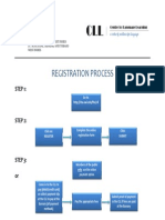 Registration Process Chart for Spaniosh
