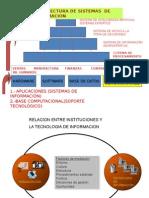 Telecomunicaciones y Redes.ppt