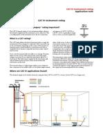 CATIV Instrument Rating 2012