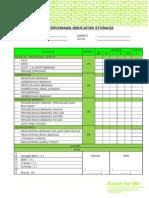 Key Perporman Indicator Storage