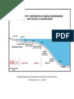 print Paleobathymetry Distribution in Marine Environment.docx