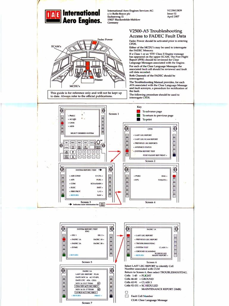 Acces Fadec Fault IAE V2500