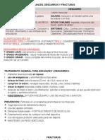 ESGUINCES-FRACTURAS-DESGARROS