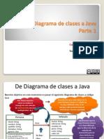 UML a Clases Java