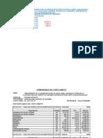 Ppto Analitico Desagregado Final de GG, SUP, LIQ. Chalsagua II Etapa