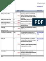 Marketing112 Szolgáltatás/Termék Árlista 2015 Light