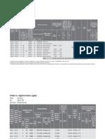 Modelo Registro de Ventas y Compras