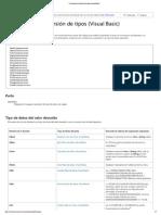 Funciones de Conversión de Tipos (Visual Basic)