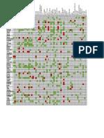 Tabela - Companion Planting Chart