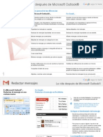 es_Switching to Gmail from Microsoft Outlook®