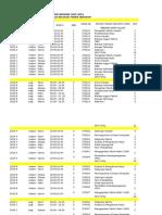 Jadwal 2015-1 Fix Teknik Industri 7 September 2015