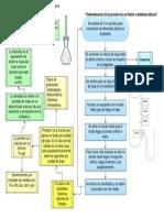 Diagrama de practica 1