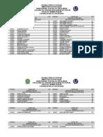 Equivalências 2010 - Atualizado Janeiro de 2015
