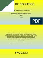 EVIDENCIA MAPA DE PROCESOS EN ESPAÑOLProcesos en Español